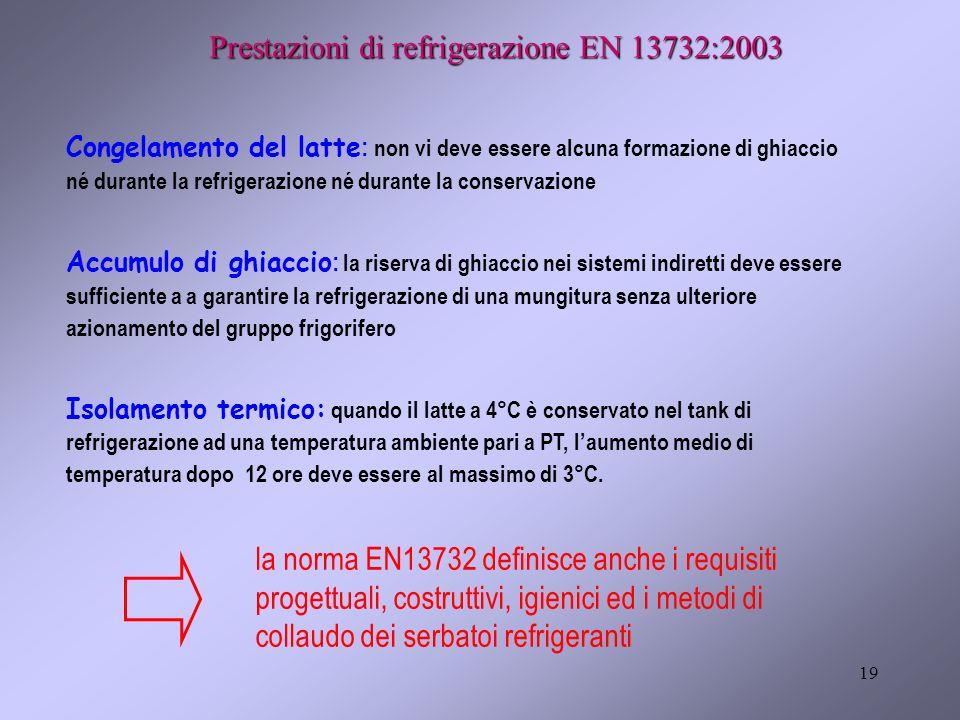 19 Congelamento del latte : non vi deve essere alcuna formazione di ghiaccio né durante la refrigerazione né durante la conservazione Accumulo di ghia