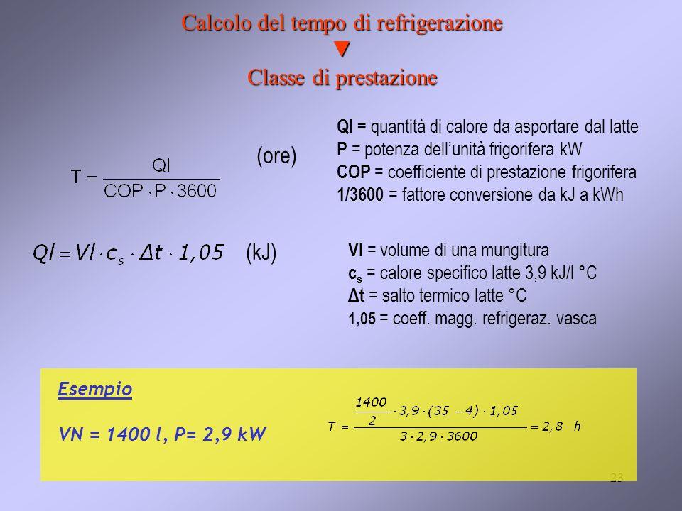 23 Calcolo del tempo di refrigerazione Classe di prestazione Ql = quantità di calore da asportare dal latte P = potenza dellunità frigorifera kW COP =