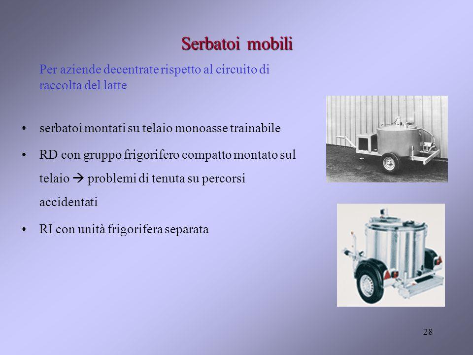 28 Serbatoi mobili Per aziende decentrate rispetto al circuito di raccolta del latte serbatoi montati su telaio monoasse trainabile RD con gruppo frig