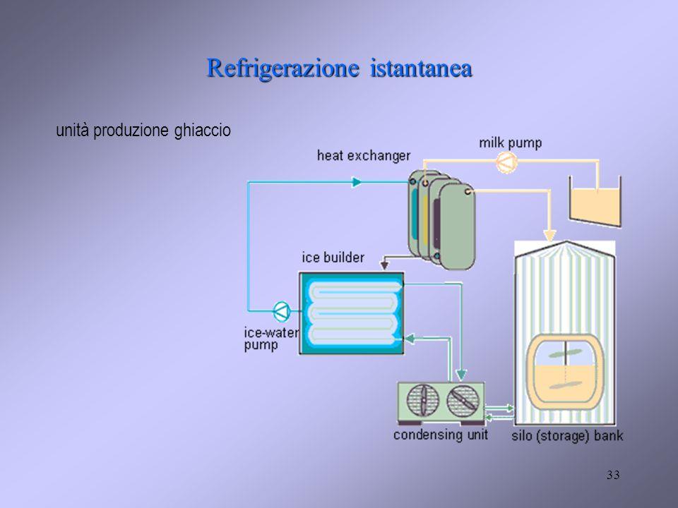 33 Refrigerazione istantanea unità produzione ghiaccio