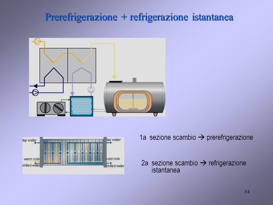 34 Prerefrigerazione + refrigerazione istantanea 1a sezione scambio prerefrigerazione 2a sezione scambio refrigerazione istantanea
