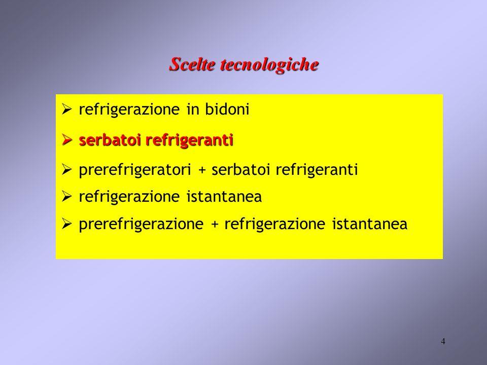 4 Scelte tecnologiche refrigerazione in bidoni serbatoi refrigeranti serbatoi refrigeranti prerefrigeratori + serbatoi refrigeranti refrigerazione ist