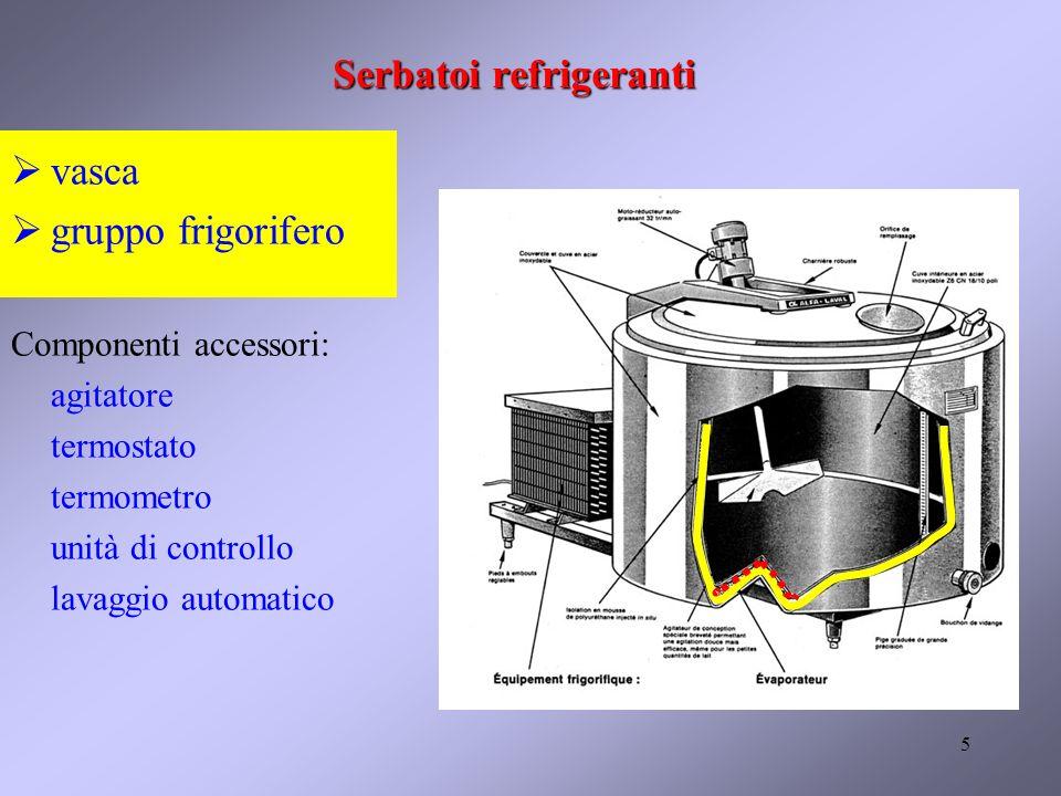 5 Serbatoi refrigeranti vasca gruppo frigorifero Componenti accessori: agitatore termostato termometro unità di controllo lavaggio automatico