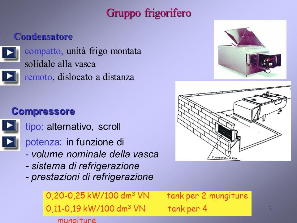 7 Gruppo frigorifero Condensatore compatto, unità frigo montata solidale alla vasca remoto, dislocato a distanza 0,20-0,25 kW/100 dm 3 VN tank per 2 m