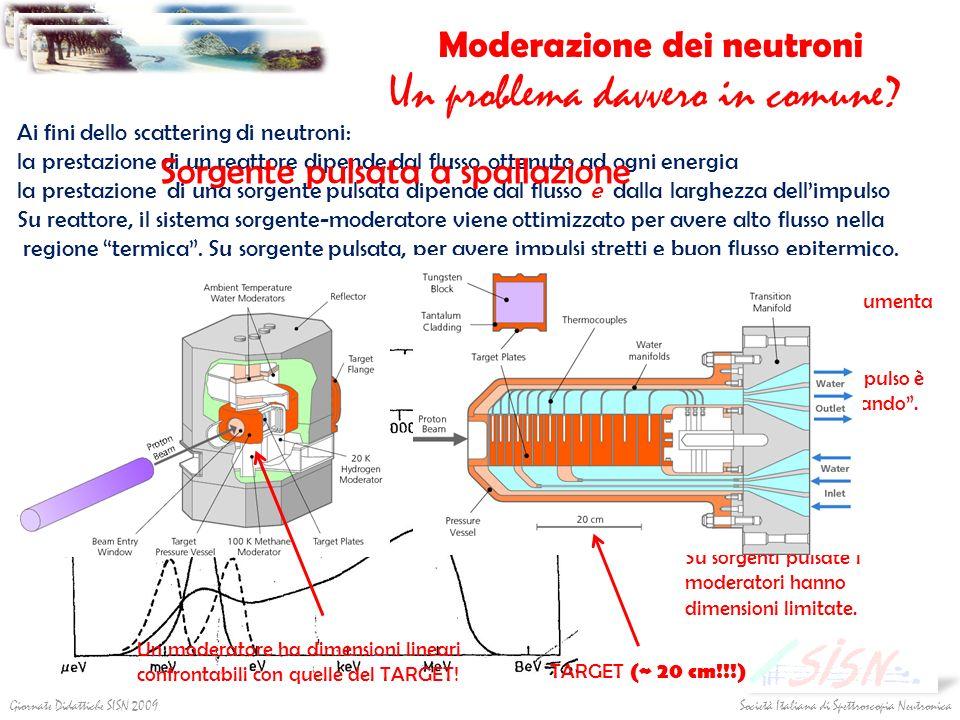 Società Italiana di Spettroscopia NeutronicaGiornate Didattiche SISN 2009 Moderazione dei neutroni Un problema davvero in comune? Ai fini dello scatte