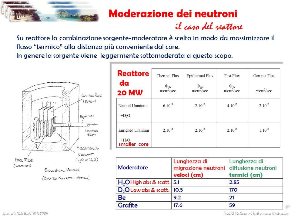 Società Italiana di Spettroscopia NeutronicaGiornate Didattiche SISN 2009 Moderazione dei neutroni il caso del reattore Su reattore la combinazione so