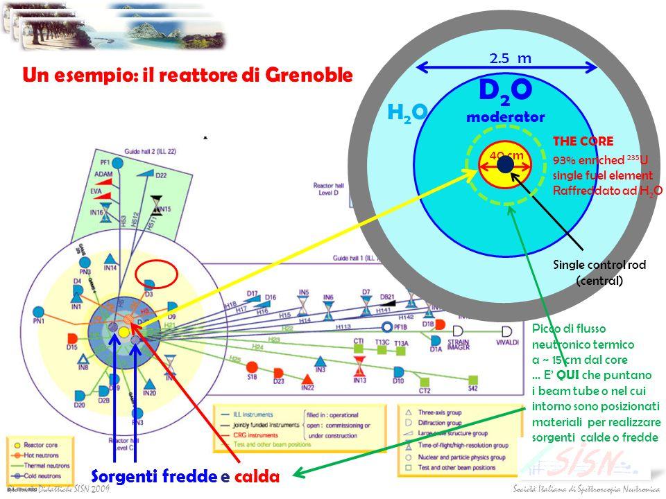 Un esempio: il reattore di Grenoble Società Italiana di Spettroscopia NeutronicaGiornate Didattiche SISN 2009 40 cm THE CORE 93% enriched 235 U single