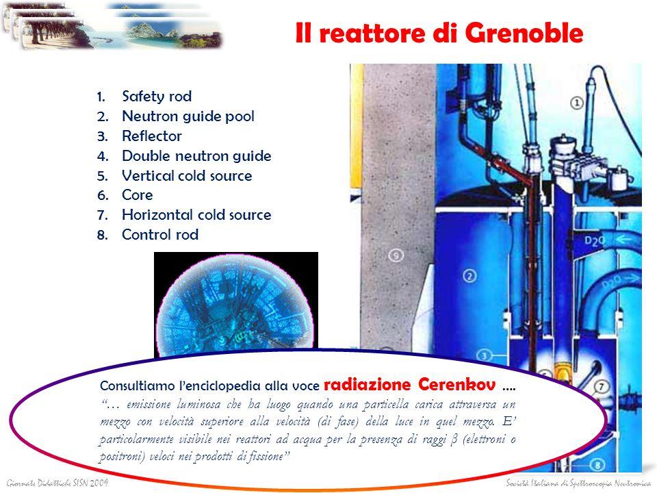 Il reattore di Grenoble Società Italiana di Spettroscopia NeutronicaGiornate Didattiche SISN 2009 1.Safety rod 2.Neutron guide pool 3.Reflector 4.Doub