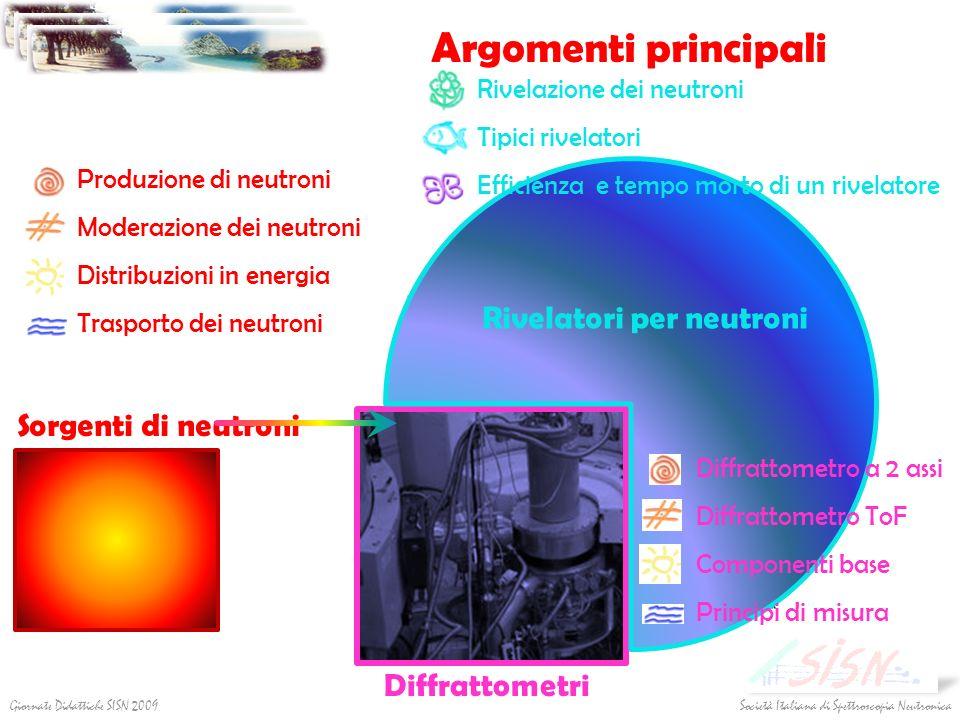 Produzione di neutroni Moderazione dei neutroni Distribuzioni in energia Trasporto dei neutroni Argomenti principali Società Italiana di Spettroscopia