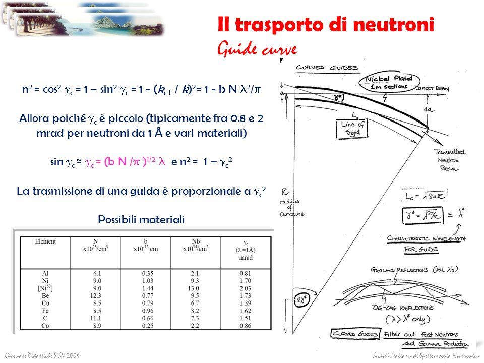 Società Italiana di Spettroscopia NeutronicaGiornate Didattiche SISN 2009 Il trasporto di neutroni Guide curve n 2 = cos 2 c = 1 – sin 2 c = 1 - (k c
