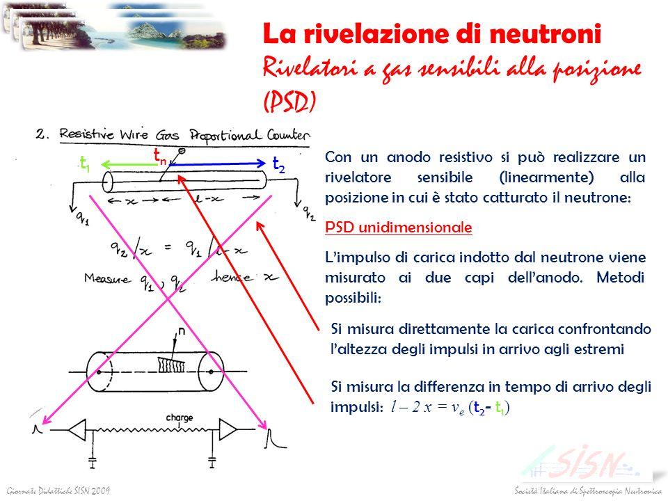 Società Italiana di Spettroscopia NeutronicaGiornate Didattiche SISN 2009 La rivelazione di neutroni Rivelatori a gas sensibili alla posizione (PSD) C