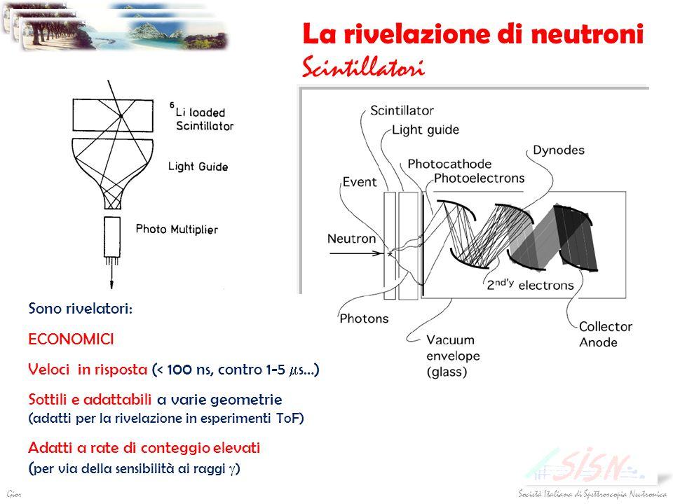 Società Italiana di Spettroscopia NeutronicaGiornate Didattiche SISN 2009 La rivelazione di neutroni Scintillatori Sono rivelatori: ECONOMICI Veloci i