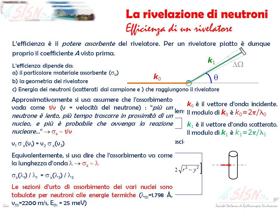 Società Italiana di Spettroscopia NeutronicaGiornate Didattiche SISN 2009 La rivelazione di neutroni Efficienza di un rivelatore Lefficienza è il pote