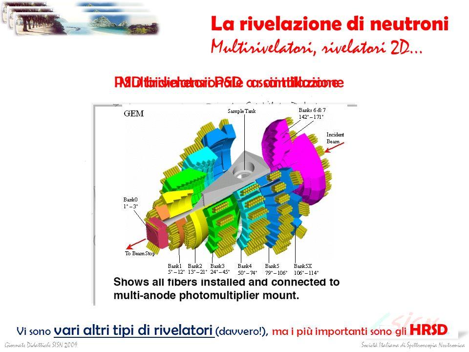 Società Italiana di Spettroscopia NeutronicaGiornate Didattiche SISN 2009 La rivelazione di neutroni Multirivelatori, rivelatori 2D… Multirivelatori P