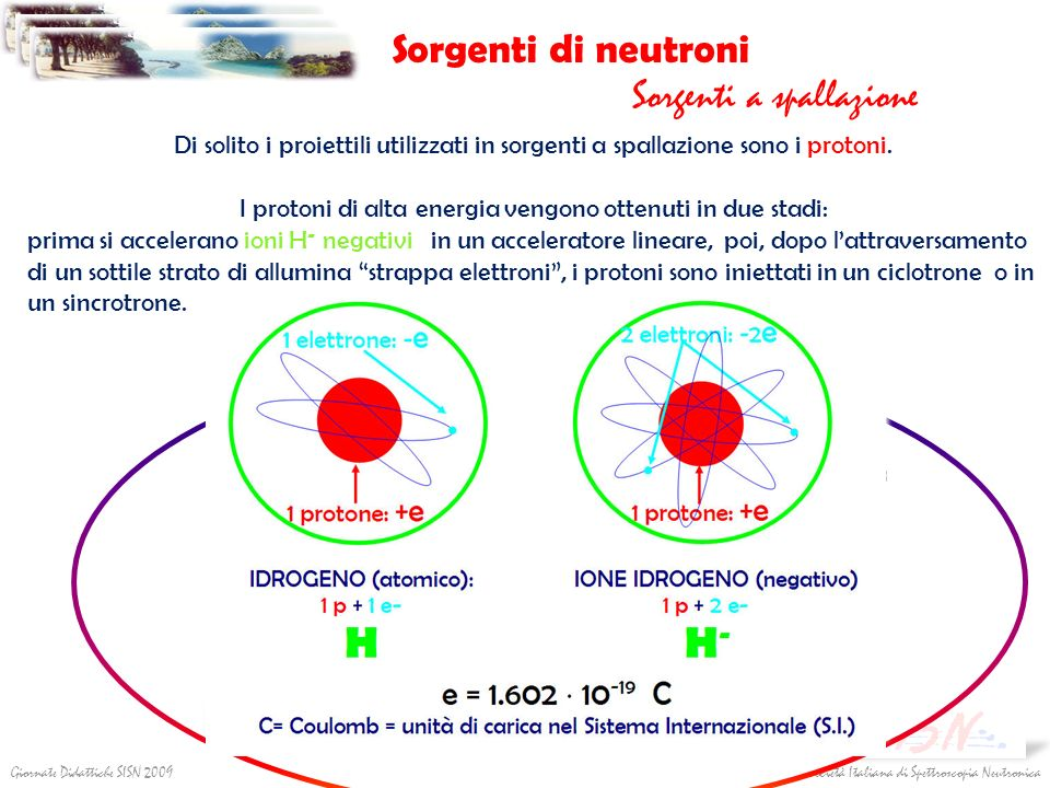 Società Italiana di Spettroscopia NeutronicaGiornate Didattiche SISN 2009 Sorgenti di neutroni Sorgenti a spallazione I protoni di alta energia vengono ottenuti in due stadi: prima si accelerano ioni H - negativi in un acceleratore lineare, poi, dopo lattraversamento di un sottile strato di allumina strappa elettroni, i protoni sono iniettati in un ciclotrone o in un sincrotrone.