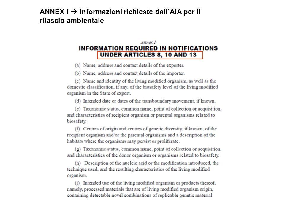 ANNEX I Informazioni richieste dallAIA per il rilascio ambientale