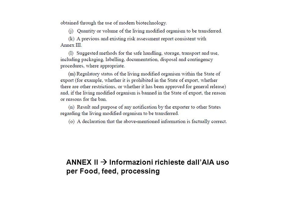 ANNEX II Informazioni richieste dallAIA uso per Food, feed, processing