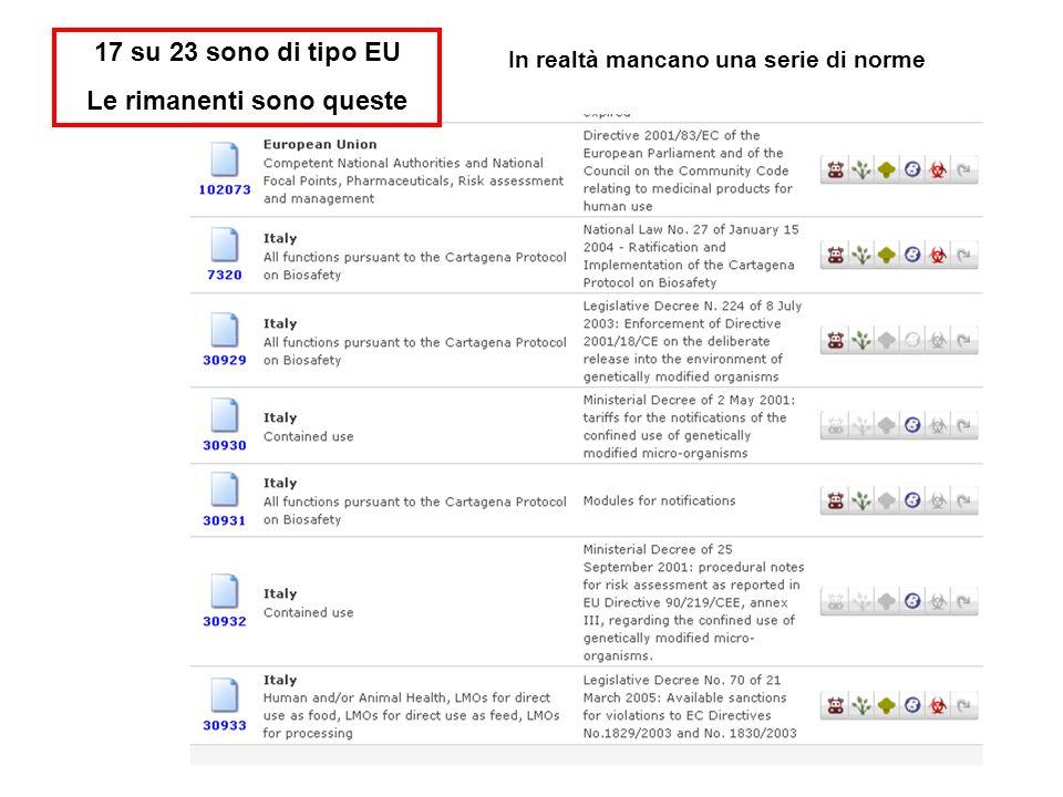 17 su 23 sono di tipo EU Le rimanenti sono queste In realtà mancano una serie di norme