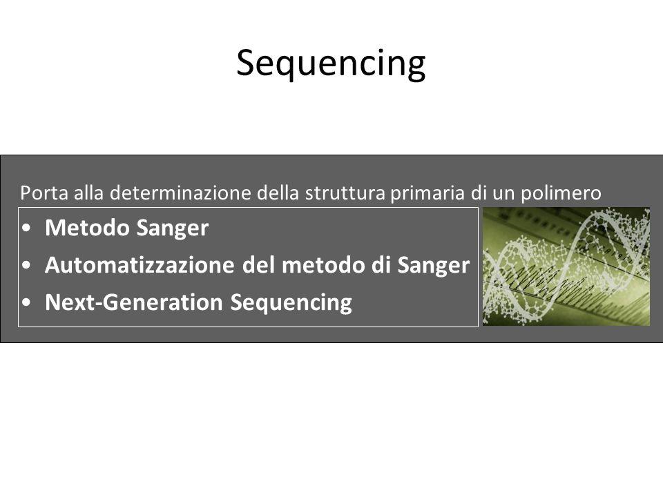 Sequencing Porta alla determinazione della struttura primaria di un polimero Metodo Sanger Automatizzazione del metodo di Sanger Next-Generation Seque