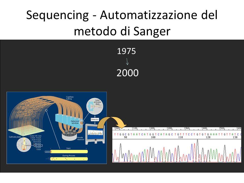 Sequencing - Automatizzazione del metodo di Sanger 2000 1975
