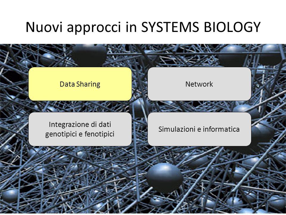 Nuovi approcci in SYSTEMS BIOLOGY Data SharingNetwork Integrazione di dati genotipici e fenotipici Simulazioni e informatica