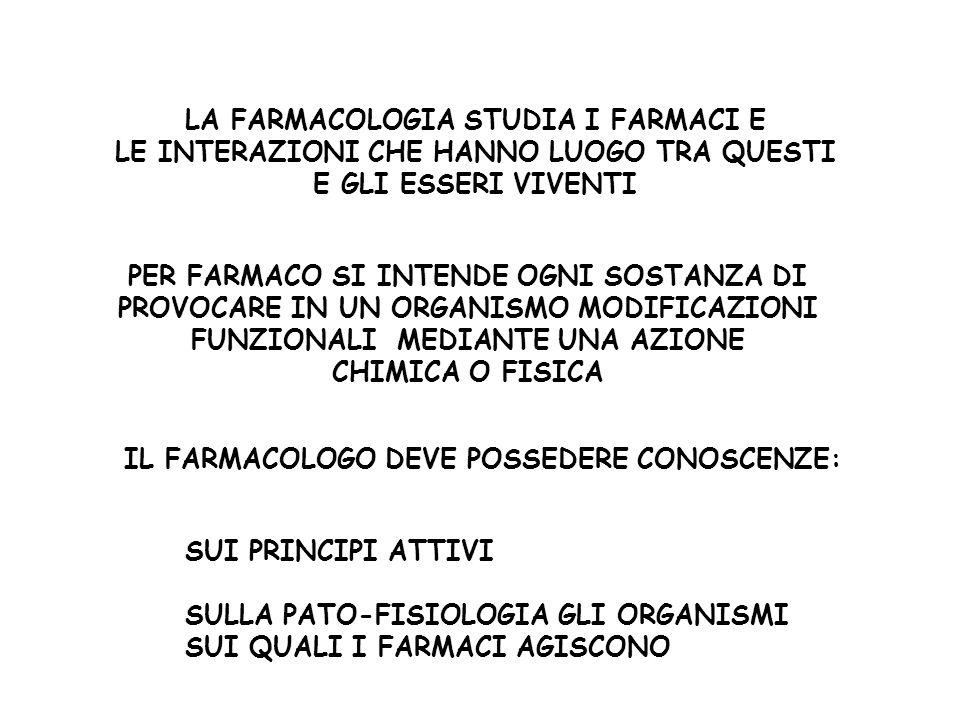 LA FARMACOLOGIA STUDIA I FARMACI E LE INTERAZIONI CHE HANNO LUOGO TRA QUESTI E GLI ESSERI VIVENTI PER FARMACO SI INTENDE OGNI SOSTANZA DI PROVOCARE IN
