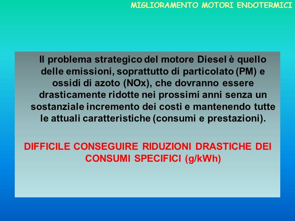 Il problema strategico del motore Diesel è quello delle emissioni, soprattutto di particolato (PM) e ossidi di azoto (NOx), che dovranno essere drasti