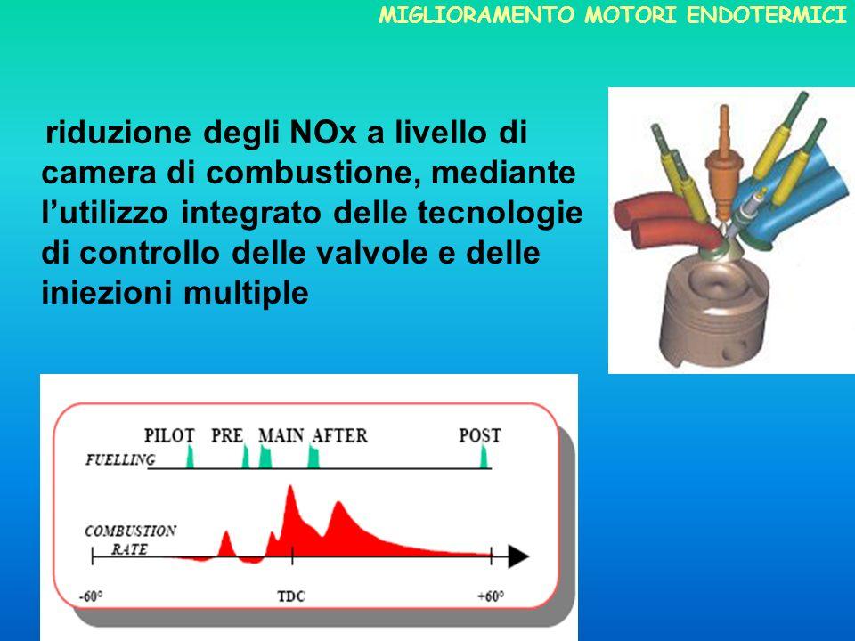 riduzione degli NOx a livello di camera di combustione, mediante lutilizzo integrato delle tecnologie di controllo delle valvole e delle iniezioni mul
