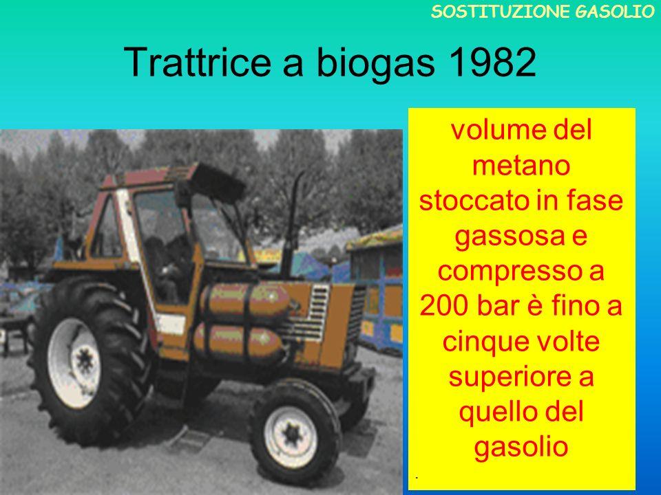 Trattrice a biogas 1982 volume del metano stoccato in fase gassosa e compresso a 200 bar è fino a cinque volte superiore a quello del gasolio. SOSTITU