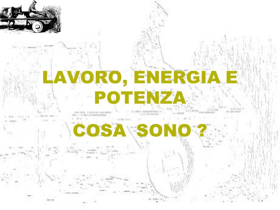 LAVORO, ENERGIA E POTENZA COSA SONO ?