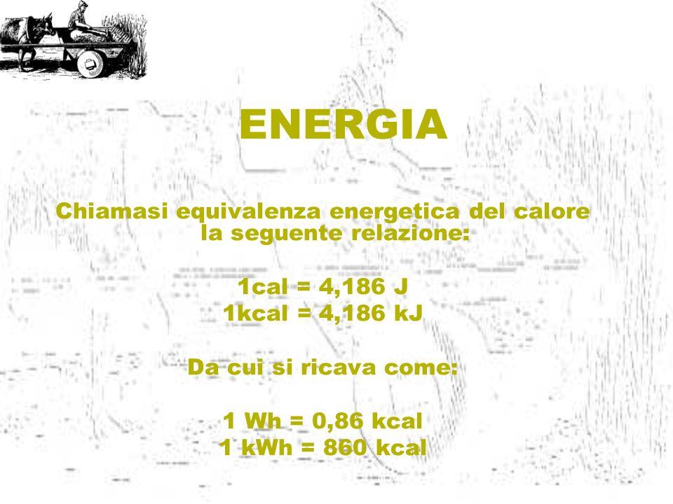 ENERGIA Chiamasi equivalenza energetica del calore la seguente relazione: 1cal = 4,186 J 1kcal = 4,186 kJ Da cui si ricava come: 1 Wh = 0,86 kcal 1 kW