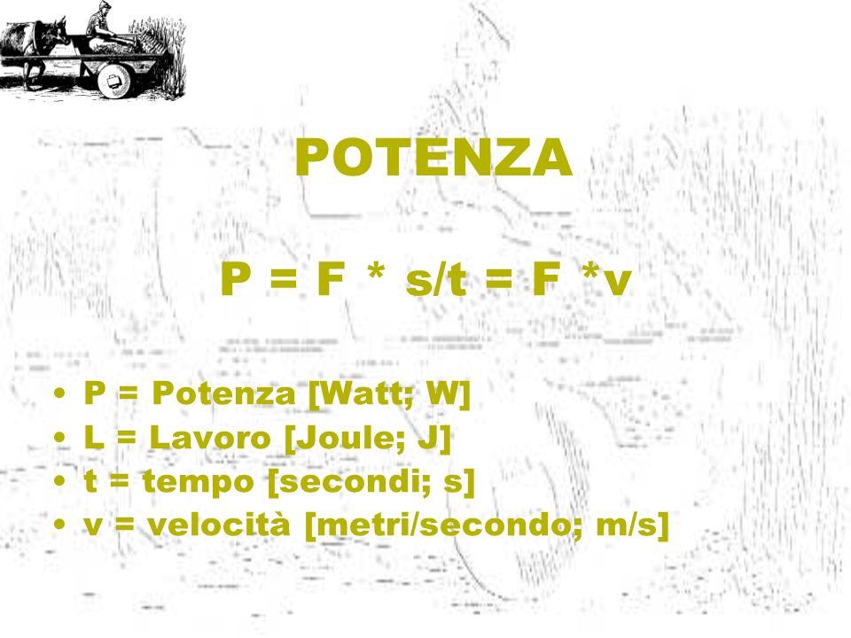 P = F * s/t = F *v P = Potenza [Watt; W] L = Lavoro [Joule; J] t = tempo [secondi; s] v = velocità [metri/secondo; m/s]