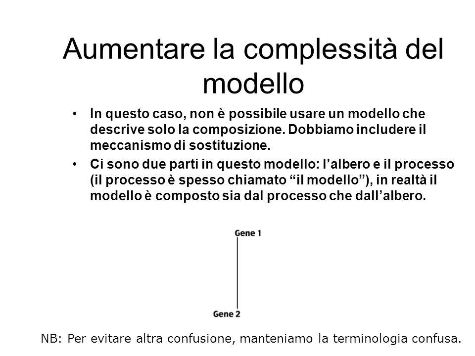 Aumentare la complessità del modello In questo caso, non è possibile usare un modello che descrive solo la composizione. Dobbiamo includere il meccani
