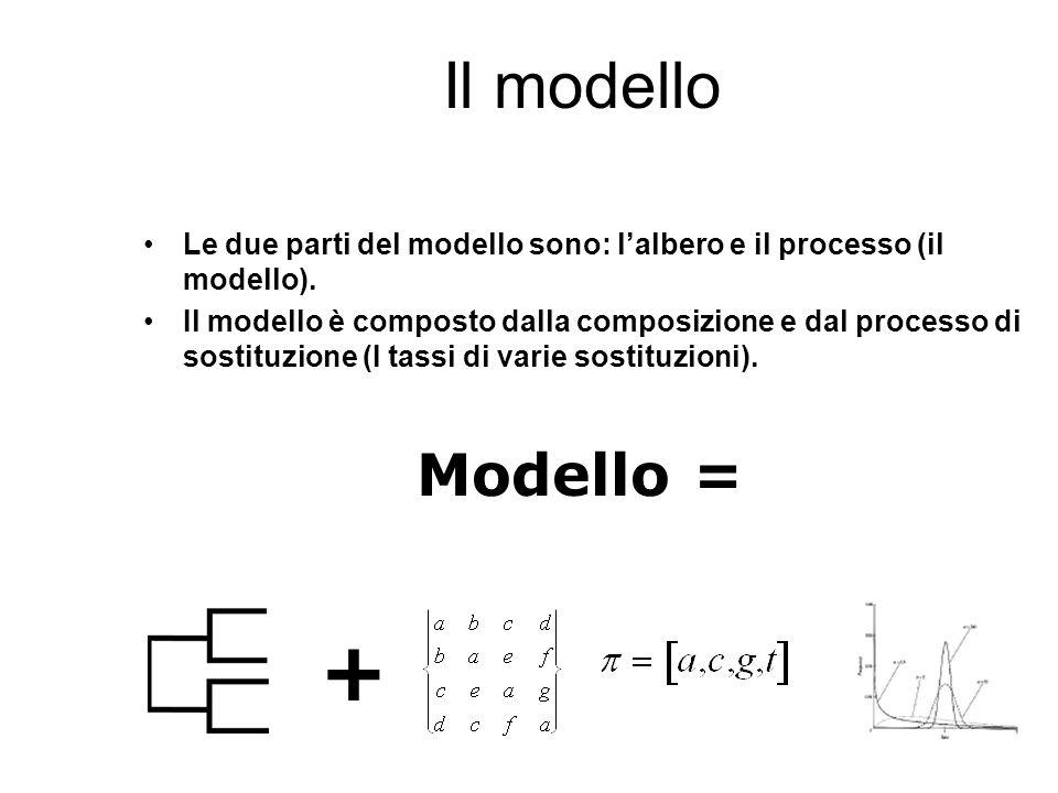 Il modello Le due parti del modello sono: lalbero e il processo (il modello). Il modello è composto dalla composizione e dal processo di sostituzione