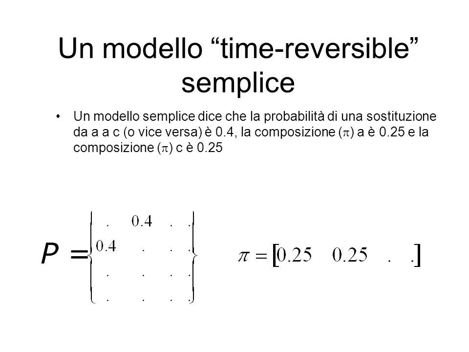 Un modello time-reversible semplice Un modello semplice dice che la probabilità di una sostituzione da a a c (o vice versa) è 0.4, la composizione ( )