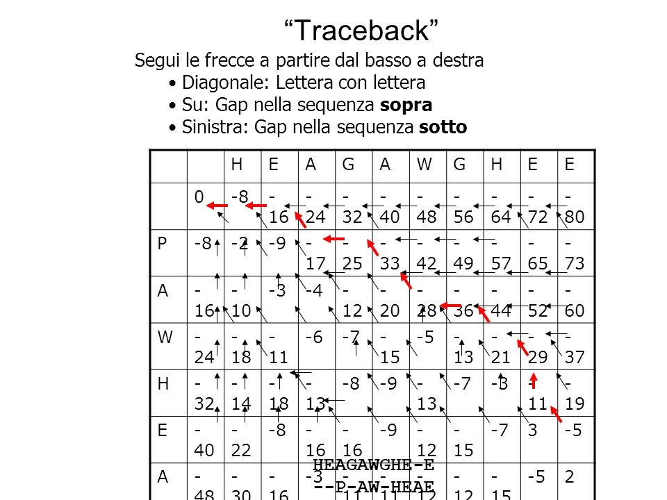 Traceback HEAGAWGHEE 0-8- 16 - 24 - 32 - 40 - 48 - 56 - 64 - 72 - 80 P-8-2-9- 17 - 25 - 33 - 42 - 49 - 57 - 65 - 73 A- 16 - 10 -3-4- 12 - 20 - 28 - 36