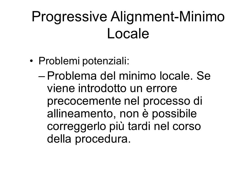 Progressive Alignment-Minimo Locale Problemi potenziali: –Problema del minimo locale. Se viene introdotto un errore precocemente nel processo di allin
