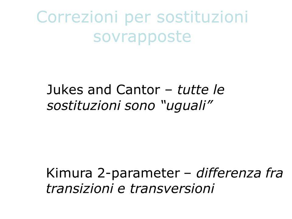 Correzioni per sostituzioni sovrapposte Jukes and Cantor – tutte le sostituzioni sono uguali Kimura 2-parameter – differenza fra transizioni e transve