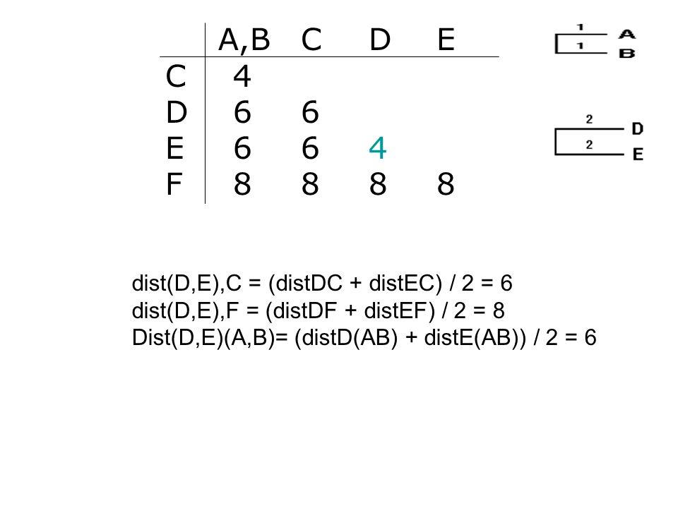 A,BCDE C4 D66 E664 F8888 dist(D,E),C = (distDC + distEC) / 2 = 6 dist(D,E),F = (distDF + distEF) / 2 = 8 Dist(D,E)(A,B)= (distD(AB) + distE(AB)) / 2 =
