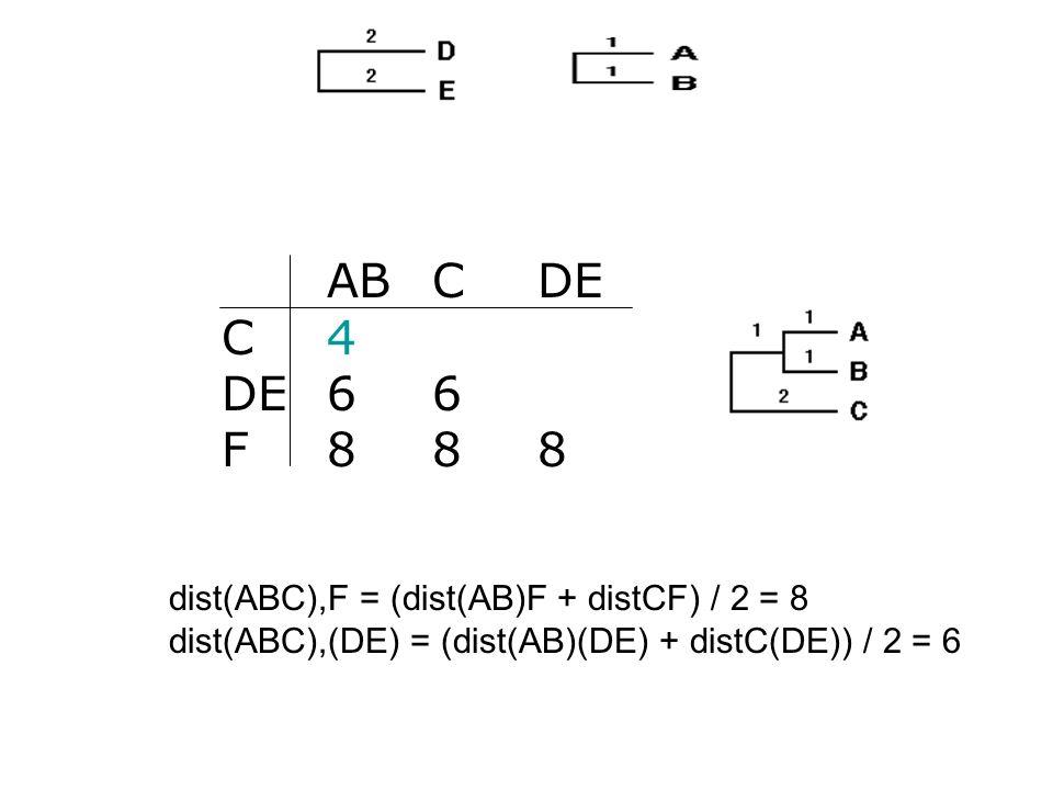 ABCDE C4 DE66 F888 dist(ABC),F = (dist(AB)F + distCF) / 2 = 8 dist(ABC),(DE) = (dist(AB)(DE) + distC(DE)) / 2 = 6