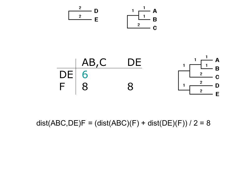 AB,CDE DE6 F88 dist(ABC,DE)F = (dist(ABC)(F) + dist(DE)(F)) / 2 = 8