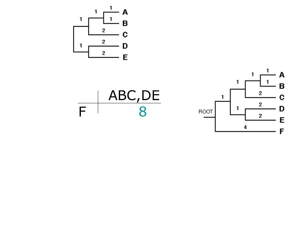 ABC,DE F8