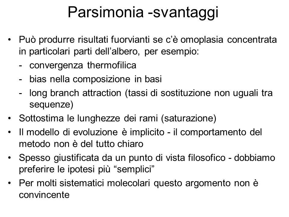 Parsimonia -svantaggi Può produrre risultati fuorvianti se cè omoplasia concentrata in particolari parti dellalbero, per esempio: -convergenza thermof