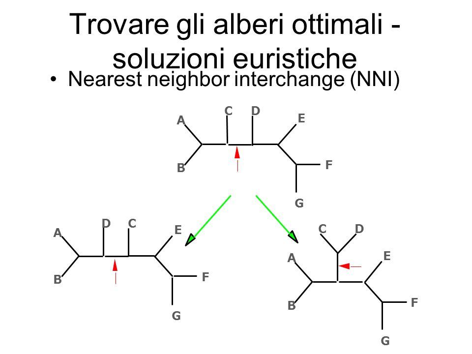 Trovare gli alberi ottimali - soluzioni euristiche Nearest neighbor interchange (NNI) A B CD E F G A B DC E F G A B CD E F G