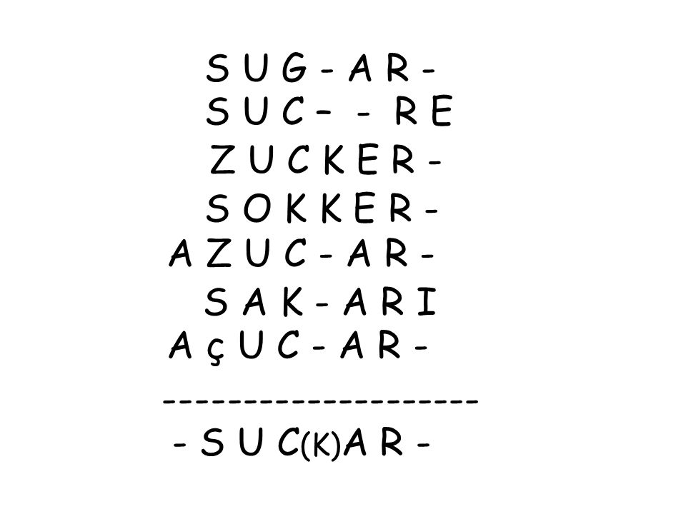 S U G - A R - S U C – - R E Z U C K E R - S O K K E R - A Z U C - A R - S A K - A R I A ç U C - A R - -------------------- - S U C (K) A R -