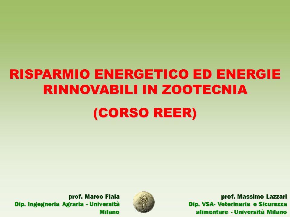 TEMPO RITORNO INV <10 ANNI 3 kWpicco INVESTIMENTO: 10.500 EURO