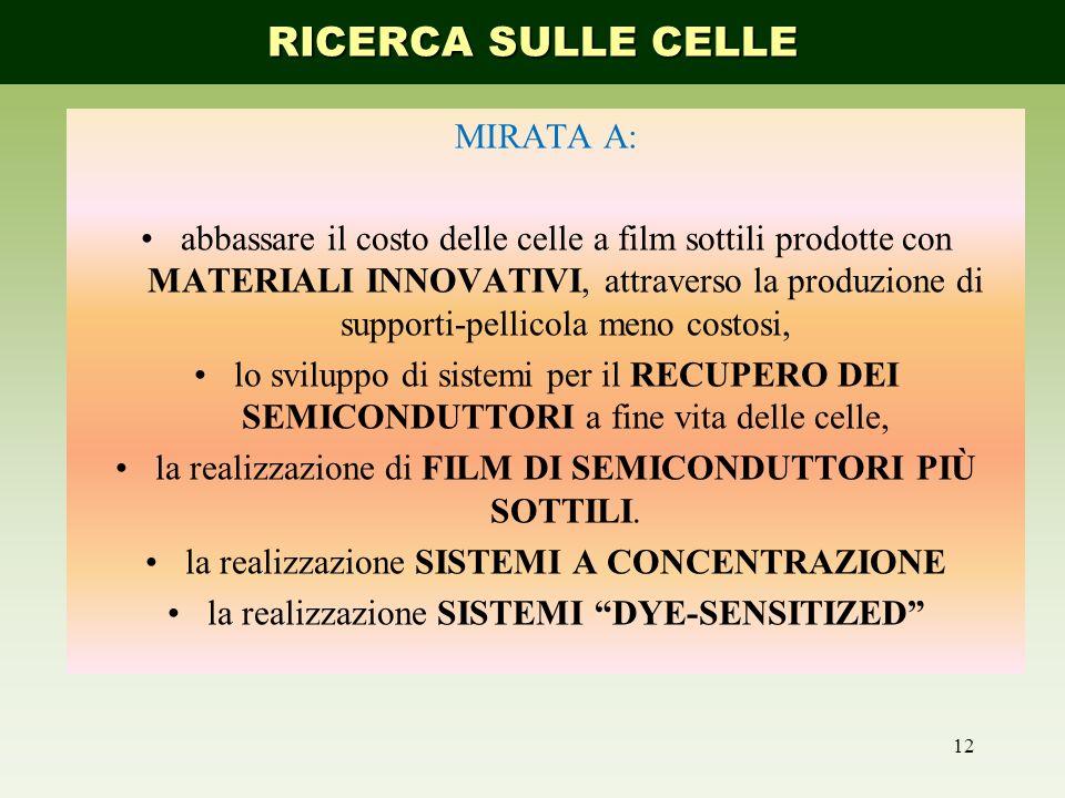 MIRATA A: abbassare il costo delle celle a film sottili prodotte con MATERIALI INNOVATIVI, attraverso la produzione di supporti-pellicola meno costosi