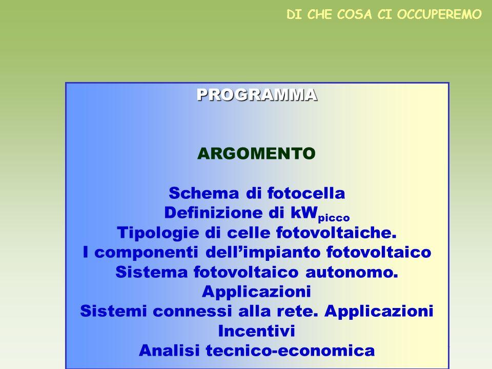 2 DI CHE COSA CI OCCUPEREMO PROGRAMMA ARGOMENTO Schema di fotocella Definizione di kW picco Tipologie di celle fotovoltaiche. I componenti dellimpiant