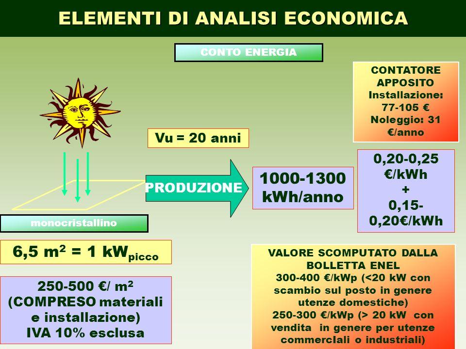 30 CONTATORE APPOSITO Installazione: 77-105 Noleggio: 31 /anno 6,5 m 2 = 1 kW picco PRODUZIONE 1000-1300 kWh/anno 0,20-0,25 /kWh + 0,15- 0,20/kWh VALO