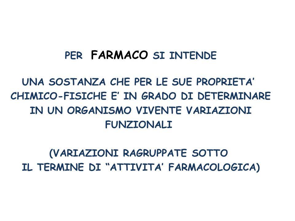 PER FARMACO SI INTENDE UNA SOSTANZA CHE PER LE SUE PROPRIETA CHIMICO-FISICHE E IN GRADO DI DETERMINARE IN UN ORGANISMO VIVENTE VARIAZIONI FUNZIONALI (